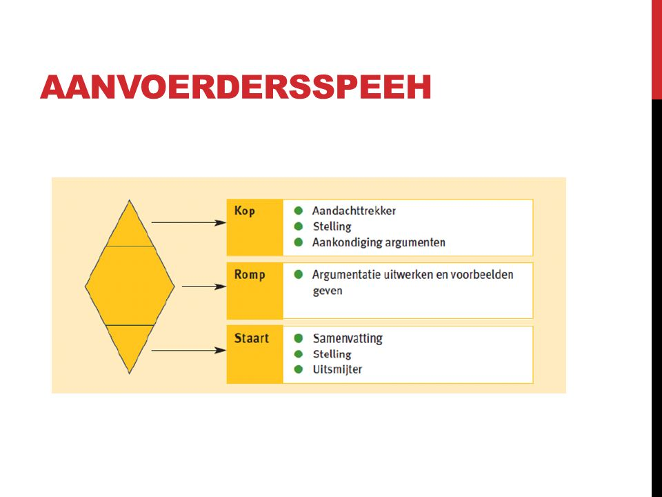 AANVOERDERSSPEEH