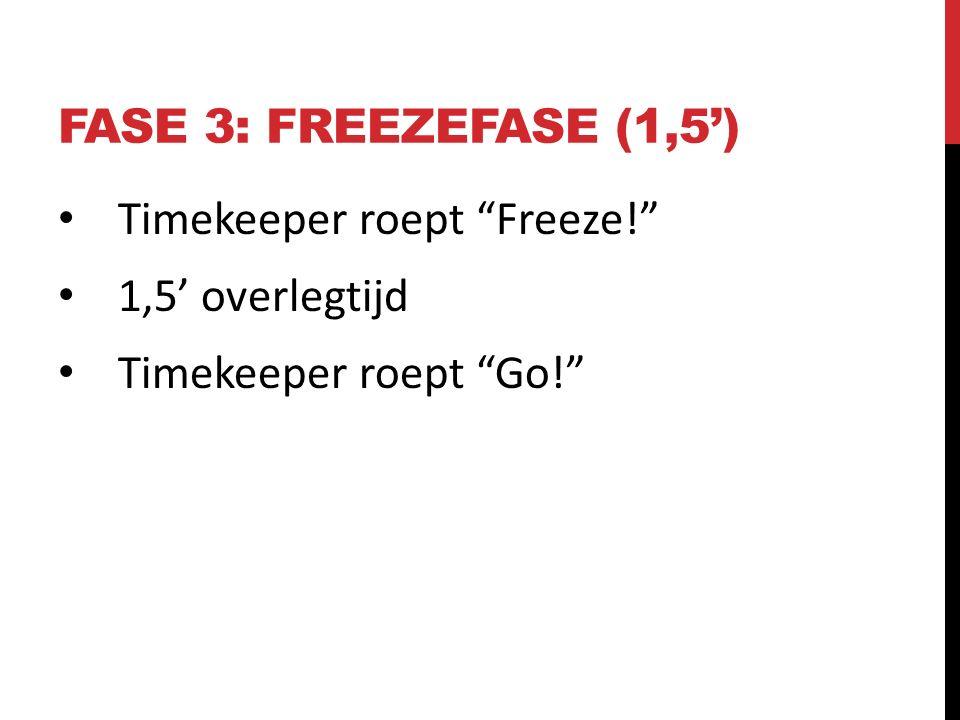 Fase 3: FREEZEFASE (1,5') Timekeeper roept Freeze! 1,5' overlegtijd Timekeeper roept Go!