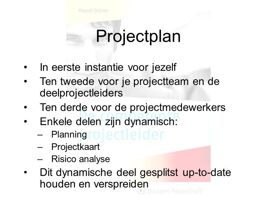 Projectplan In eerste instantie voor jezelf