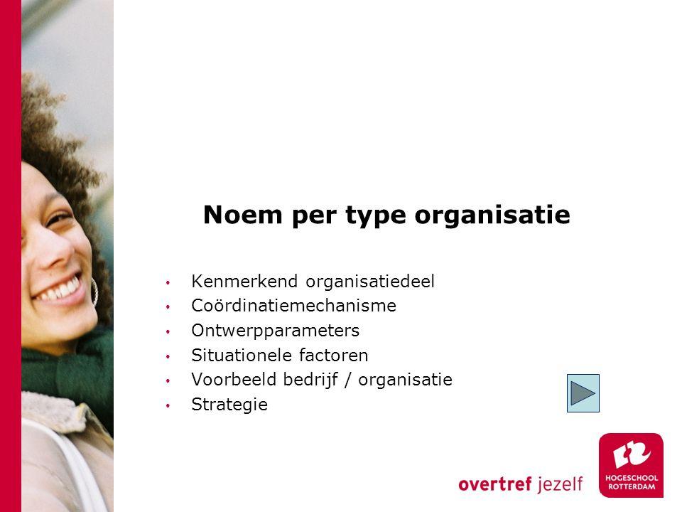 Noem per type organisatie