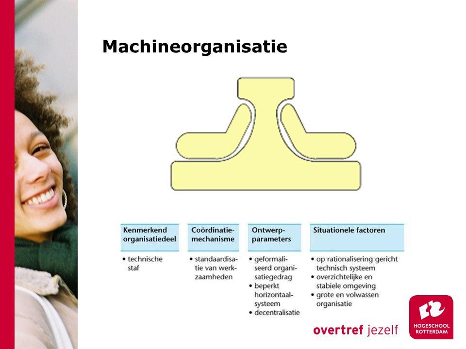 Machineorganisatie