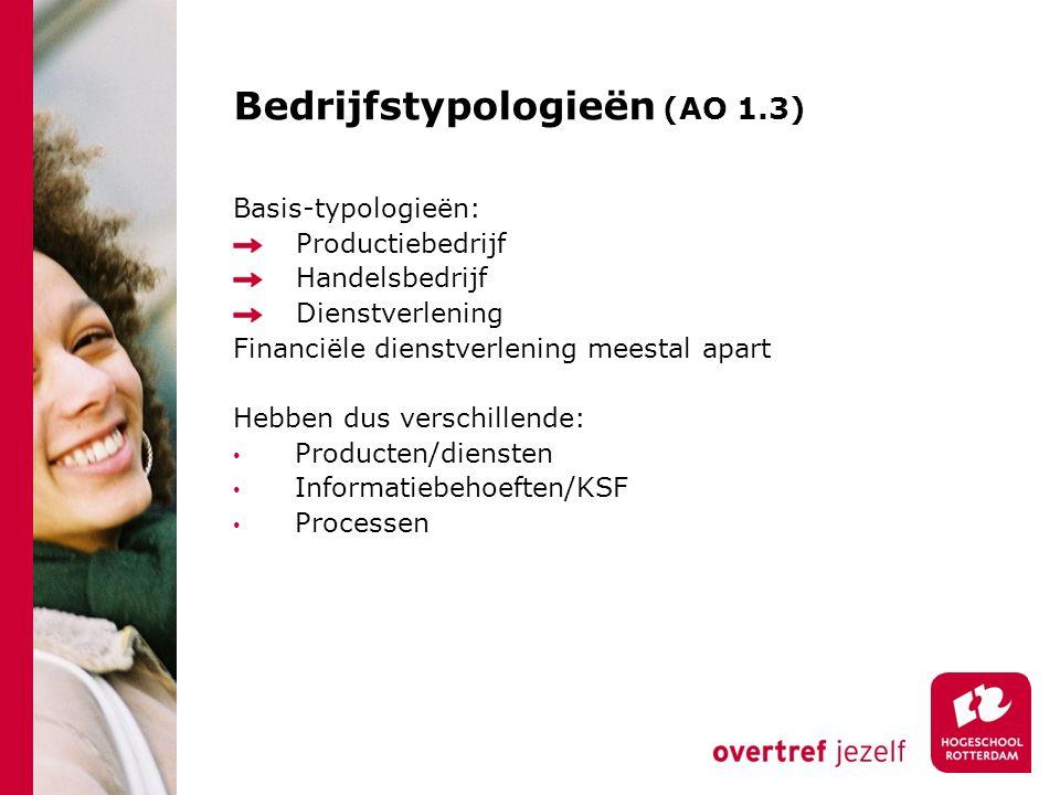 Bedrijfstypologieën (AO 1.3)