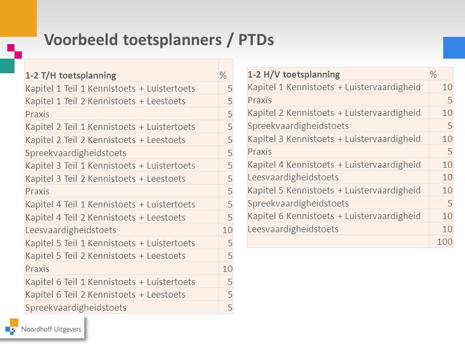 Voorbeeld toetsplanners / PTDs