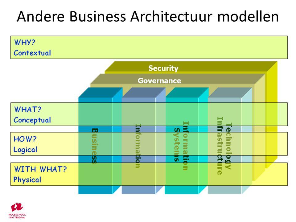 Andere Business Architectuur modellen