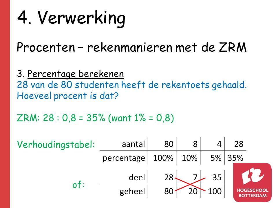 4. Verwerking Procenten – rekenmanieren met de ZRM