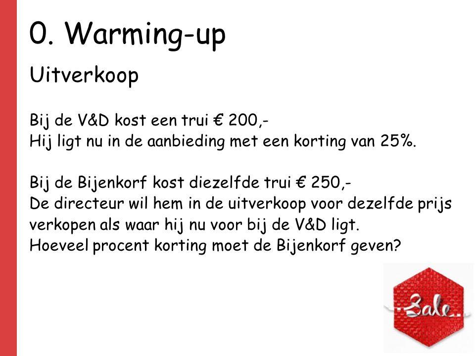 0. Warming-up Uitverkoop Bij de V&D kost een trui € 200,-
