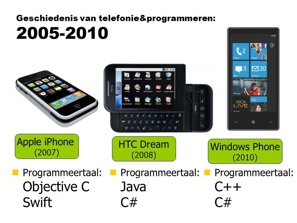 Geschiedenis van telefonie&programmeren: 2005-2010