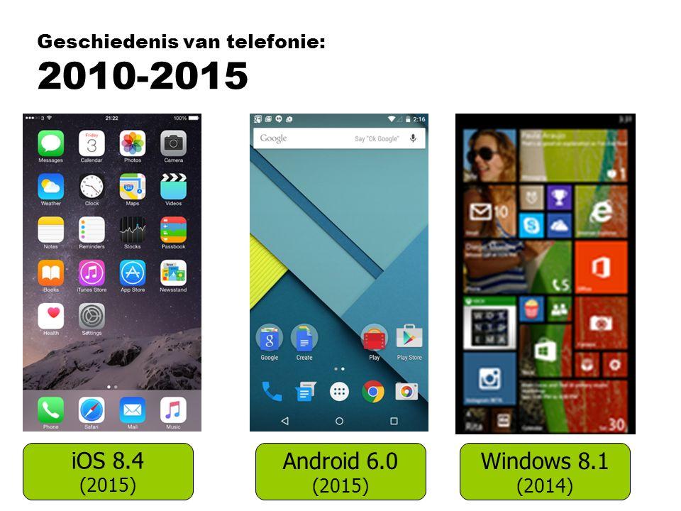 Geschiedenis van telefonie: 2010-2015