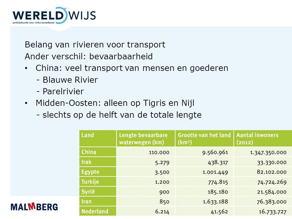 Belang van rivieren voor transport