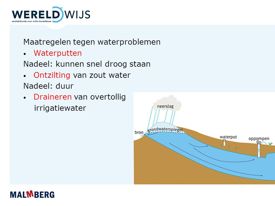 Maatregelen tegen waterproblemen Nadeel: kunnen snel droog staan