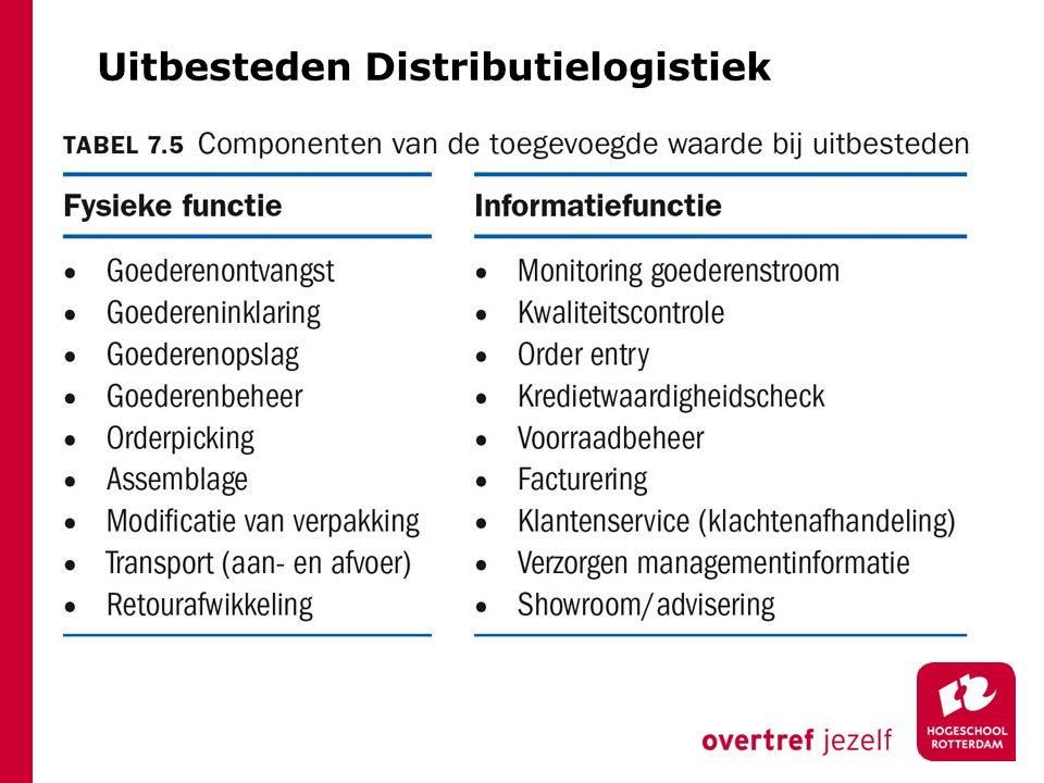 Uitbesteden Distributielogistiek