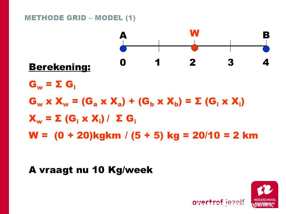 Gw x Xw = (Ga x Xa) + (Gb x Xb) = Σ (Gi x Xi) Xw = Σ (Gi x Xi) / Σ Gi
