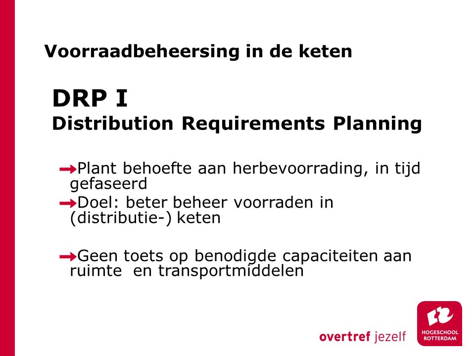 DRP I Distribution Requirements Planning