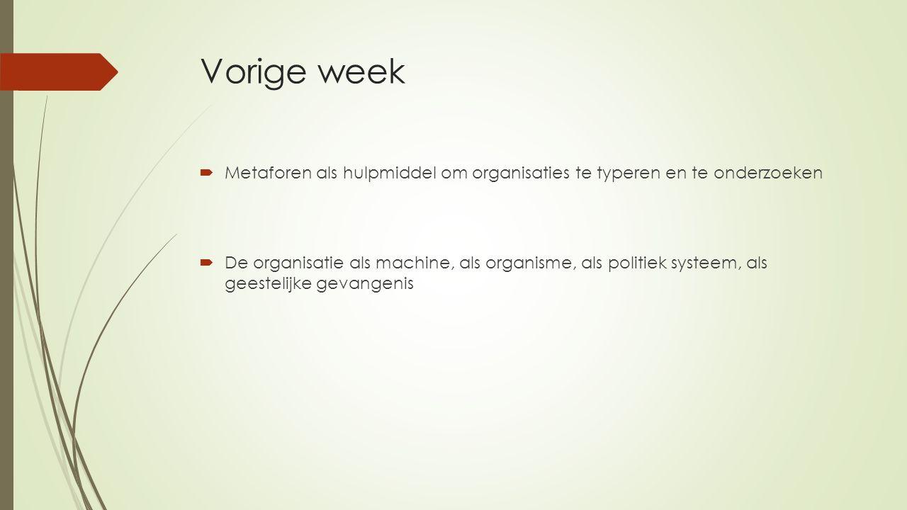 Vorige week Metaforen als hulpmiddel om organisaties te typeren en te onderzoeken.