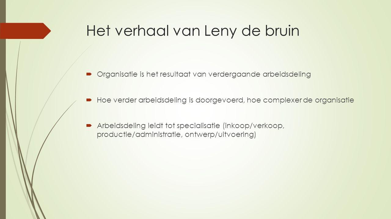 Het verhaal van Leny de bruin