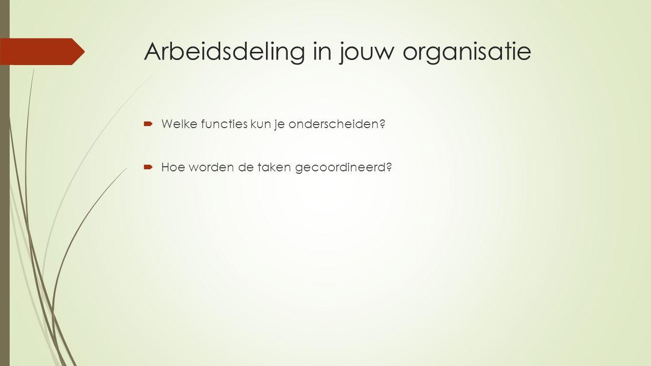 Arbeidsdeling in jouw organisatie