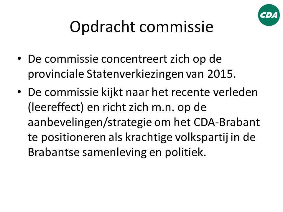 Opdracht commissie De commissie concentreert zich op de provinciale Statenverkiezingen van 2015.