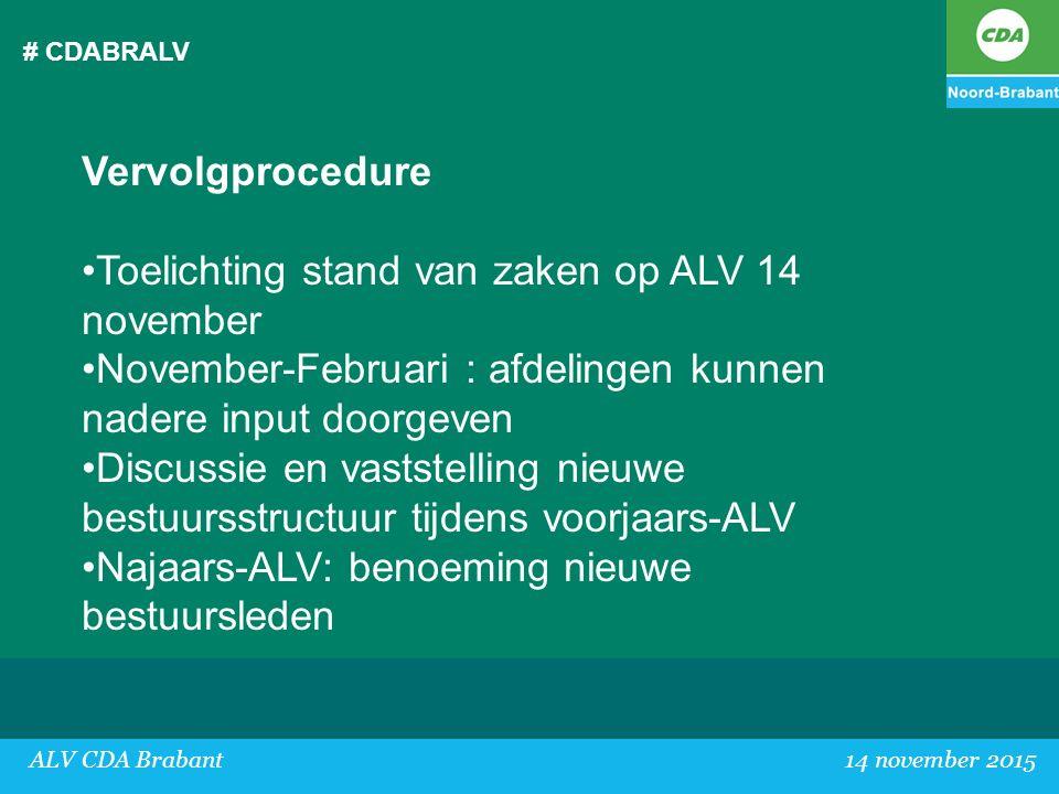 ALV CDA Brabant 14 november 2015
