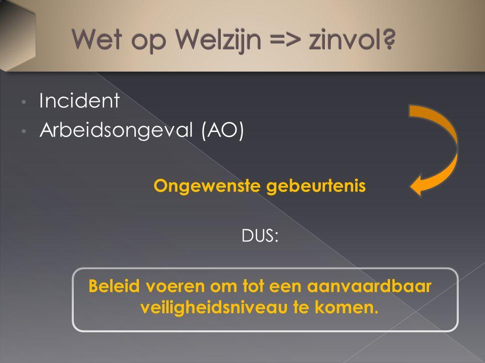 Wet op Welzijn => zinvol