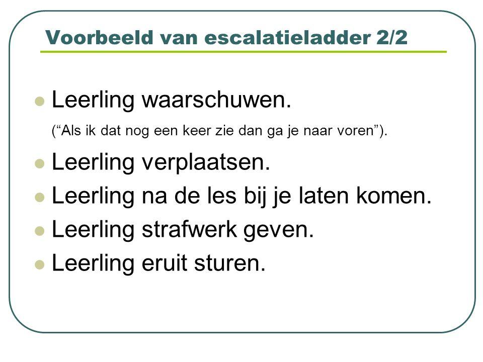 Voorbeeld van escalatieladder 2/2