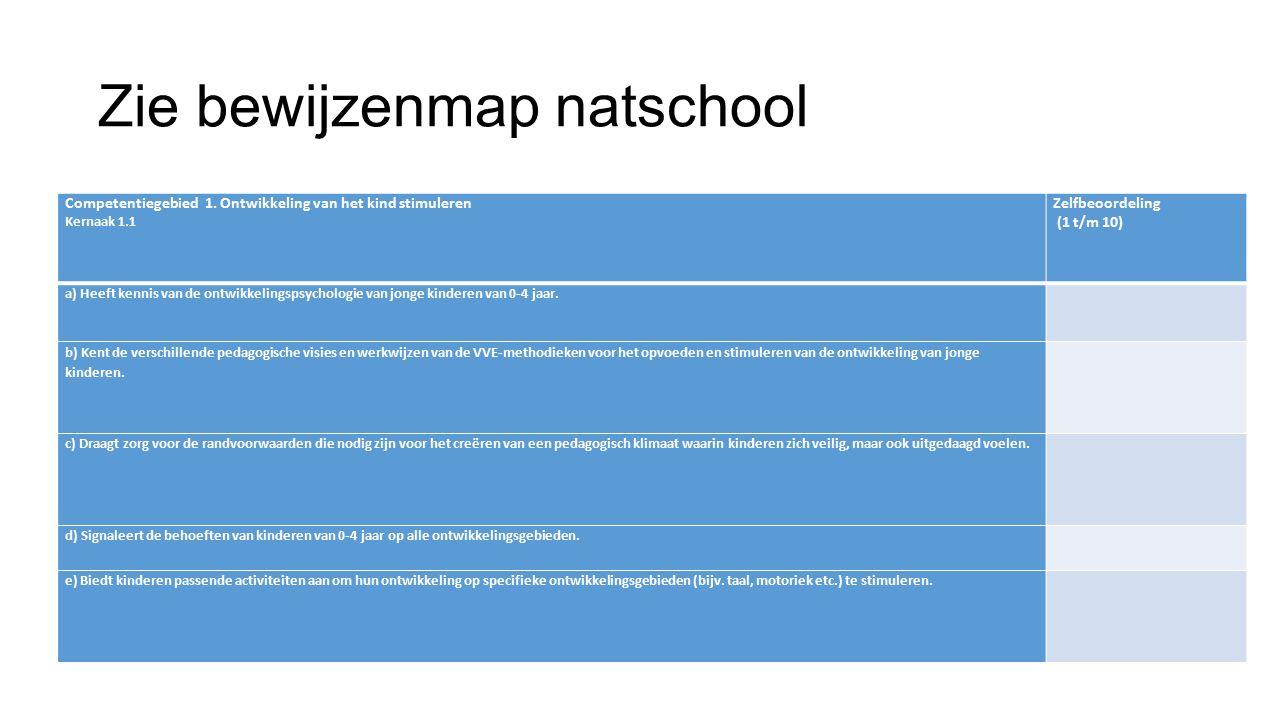 Zie bewijzenmap natschool