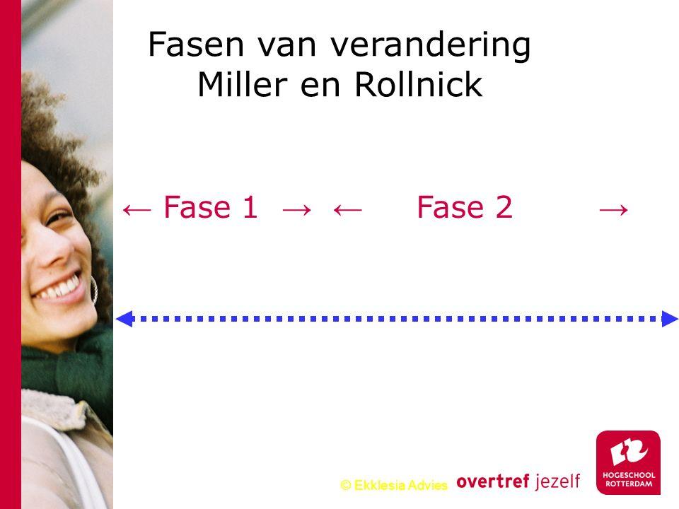 Fasen van verandering Miller en Rollnick ← Fase 1 → ← Fase 2 →
