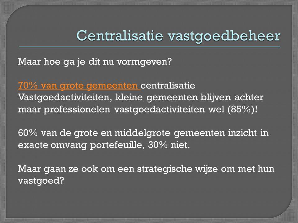 Centralisatie vastgoedbeheer