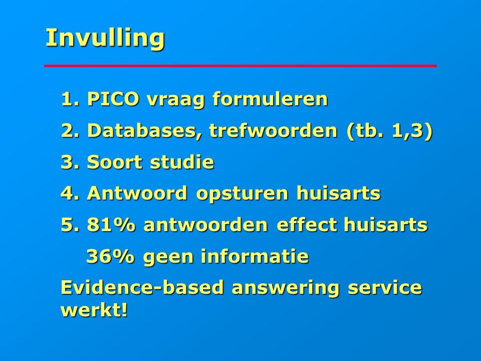 Invulling 1. PICO vraag formuleren 2. Databases, trefwoorden (tb. 1,3)