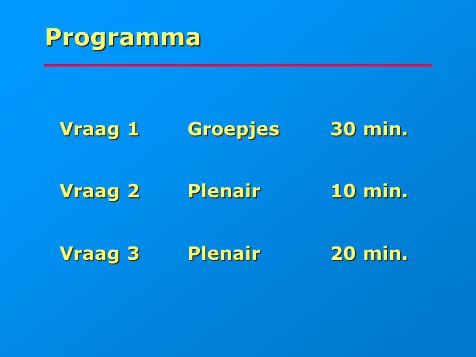Programma Vraag 1 Groepjes 30 min. Vraag 2 Plenair 10 min.