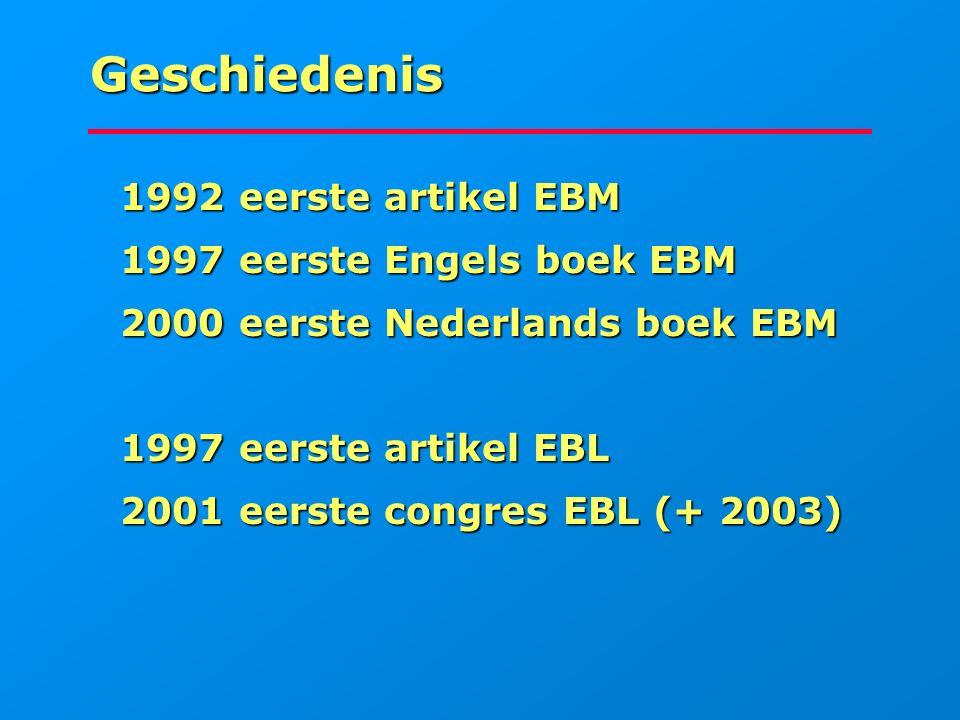 Geschiedenis 1992 eerste artikel EBM 1997 eerste Engels boek EBM