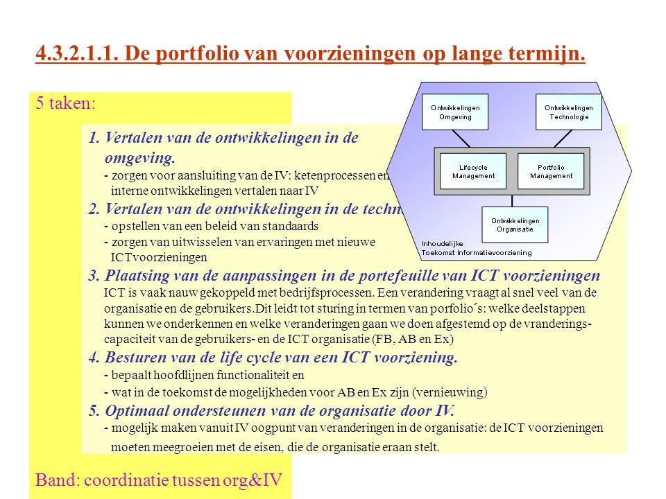4.3.2.1.1. De portfolio van voorzieningen op lange termijn.