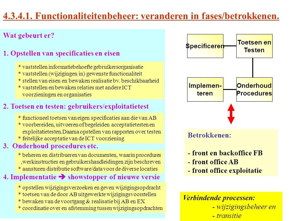 4.3.4.1. Functionaliteitenbeheer: veranderen in fases/betrokkenen.