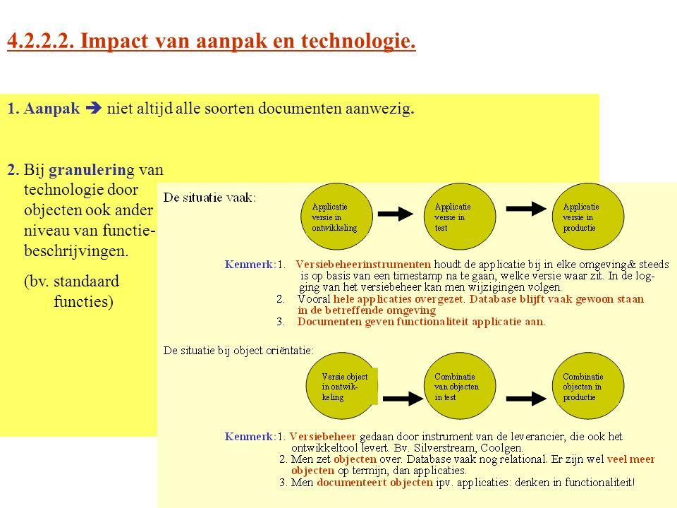 4.2.2.2. Impact van aanpak en technologie.