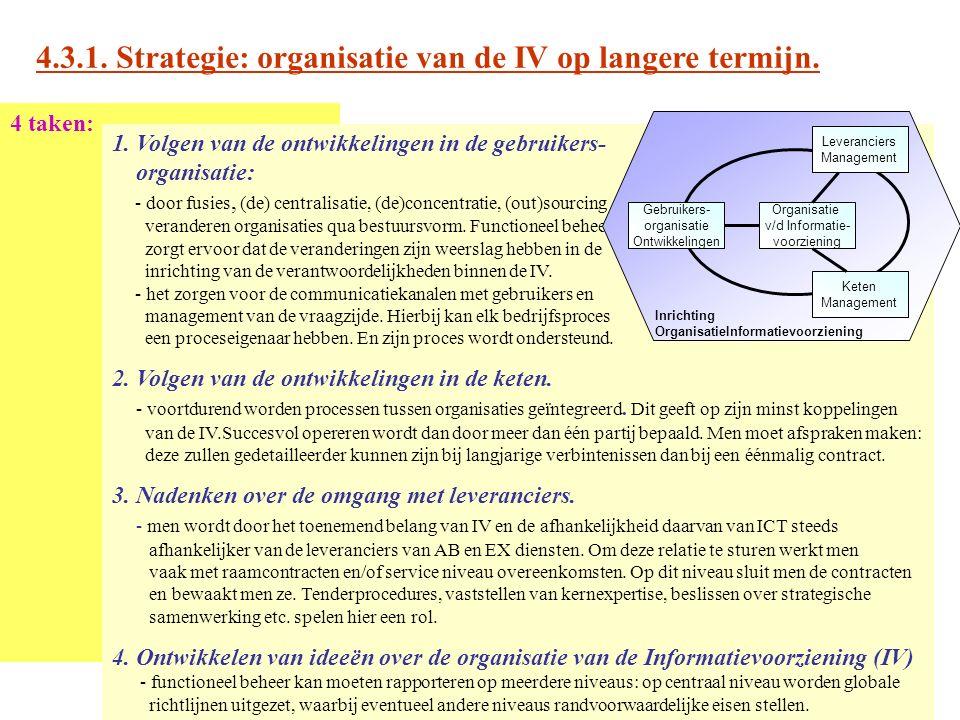 4.3.1. Strategie: organisatie van de IV op langere termijn.