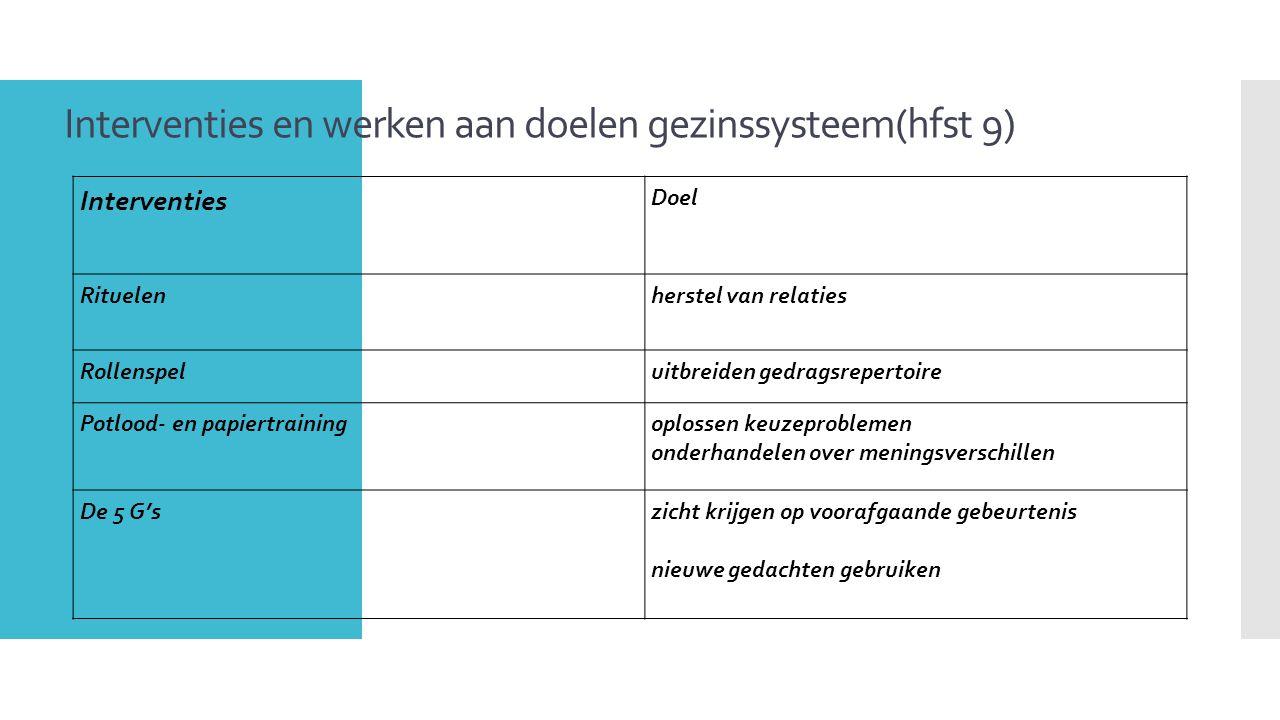 Interventies en werken aan doelen gezinssysteem(hfst 9)