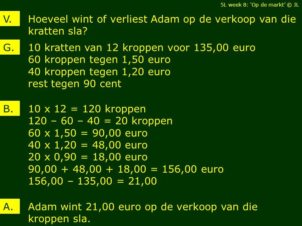 Hoeveel wint of verliest Adam op de verkoop van die kratten sla V.