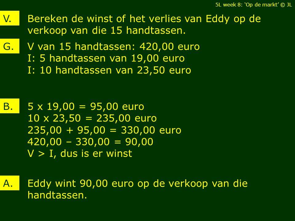 Eddy wint 90,00 euro op de verkoop van die handtassen. A.