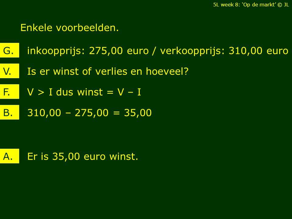 inkoopprijs: 275,00 euro / verkoopprijs: 310,00 euro G.