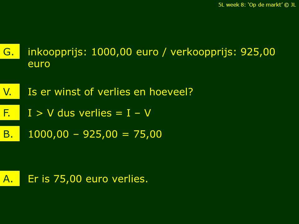 inkoopprijs: 1000,00 euro / verkoopprijs: 925,00 euro G.