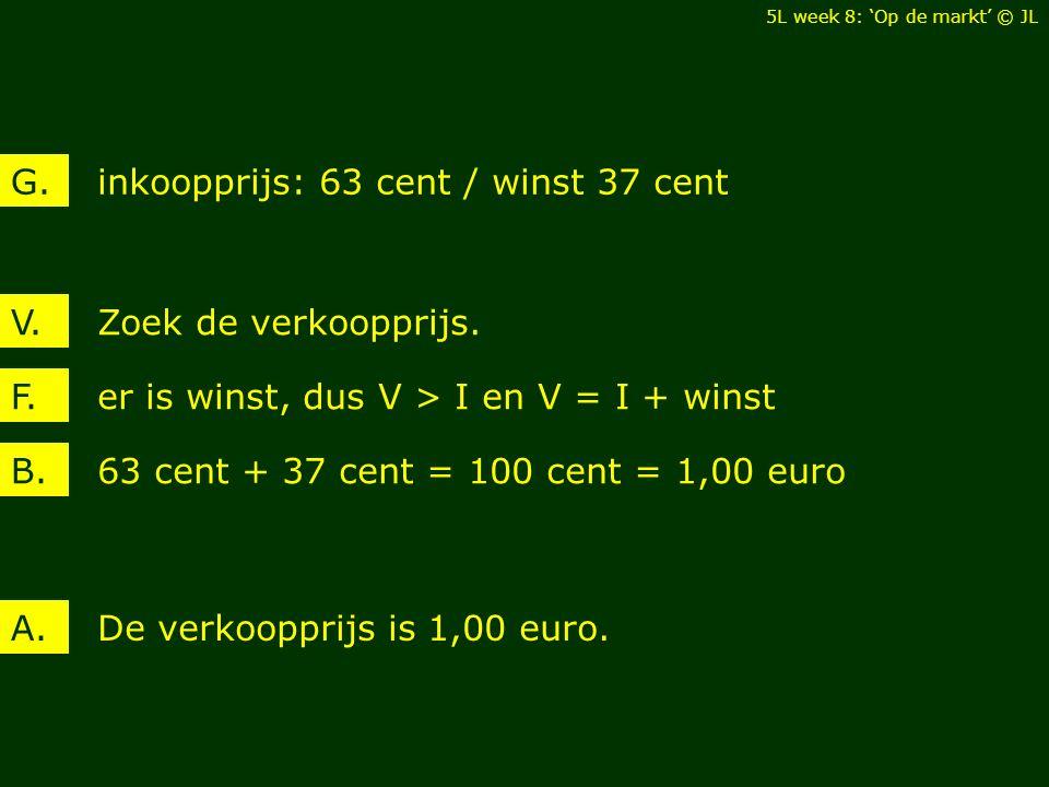 inkoopprijs: 63 cent / winst 37 cent G.