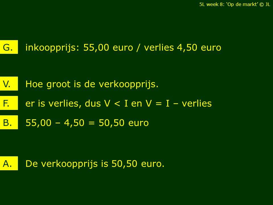 inkoopprijs: 55,00 euro / verlies 4,50 euro G.