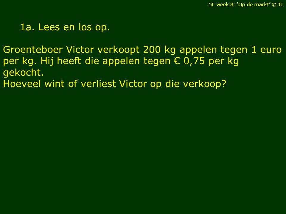 Hoeveel wint of verliest Victor op die verkoop