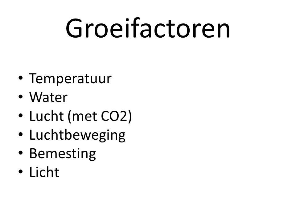 Groeifactoren Temperatuur Water Lucht (met CO2) Luchtbeweging
