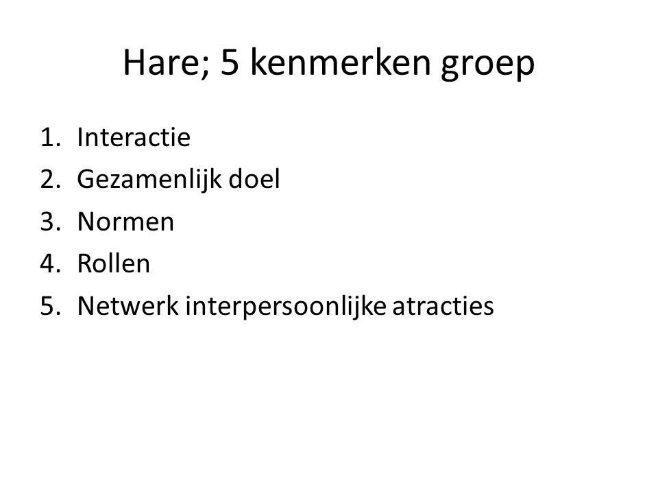 Hare; 5 kenmerken groep Interactie Gezamenlijk doel Normen Rollen