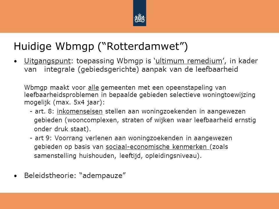 Huidige Wbmgp ( Rotterdamwet )