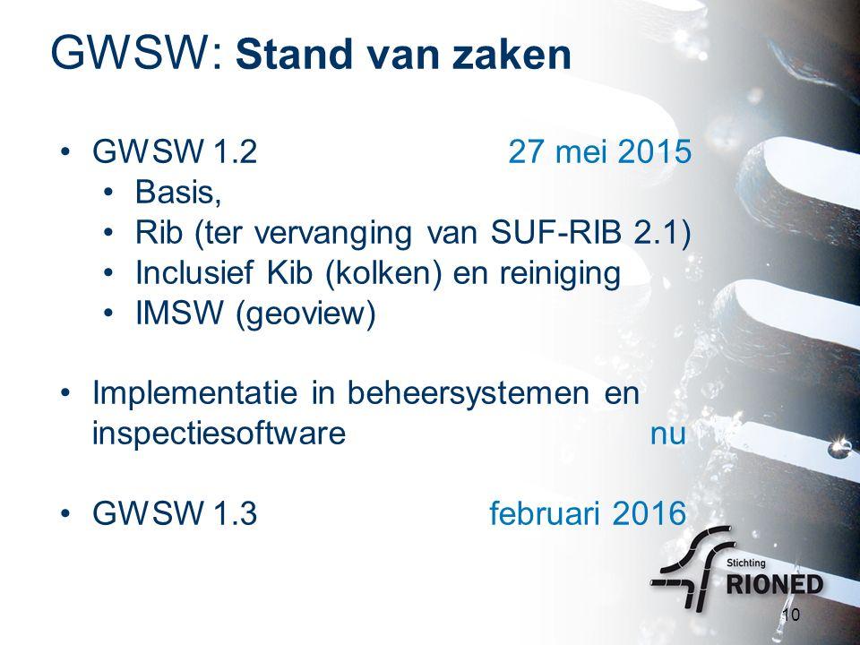 GWSW: Stand van zaken GWSW 1.2 27 mei 2015 Basis,