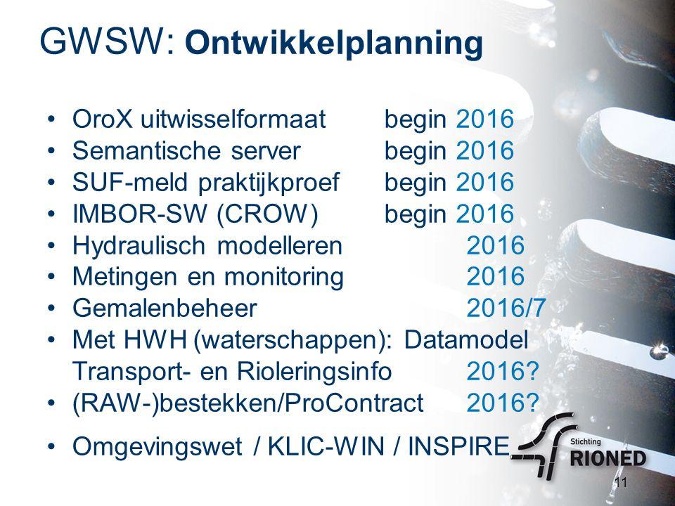 GWSW: Ontwikkelplanning