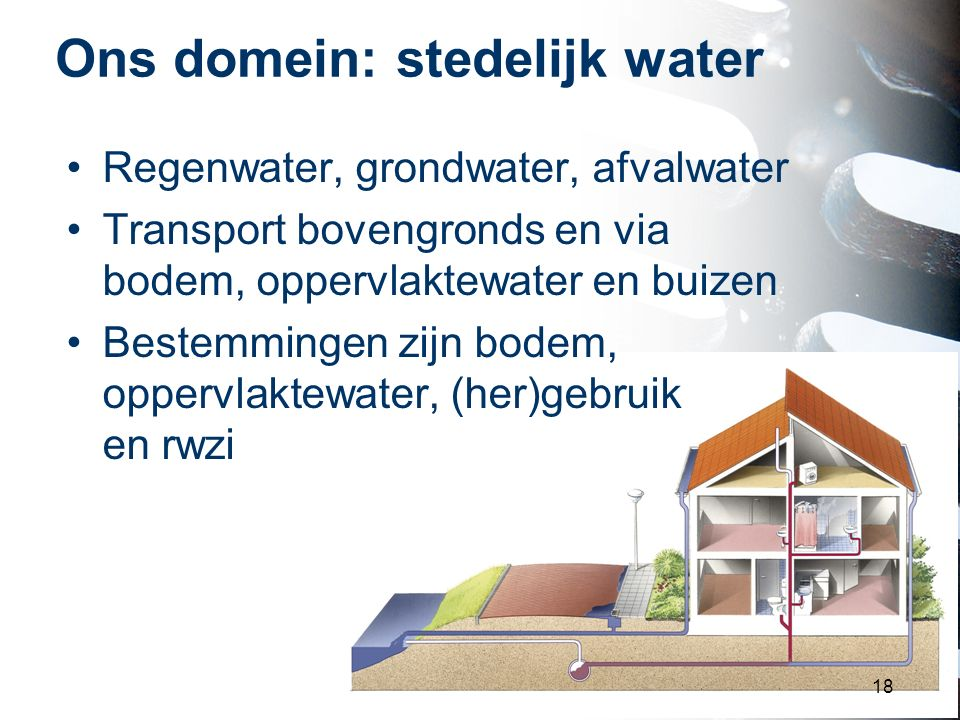 Ons domein: stedelijk water