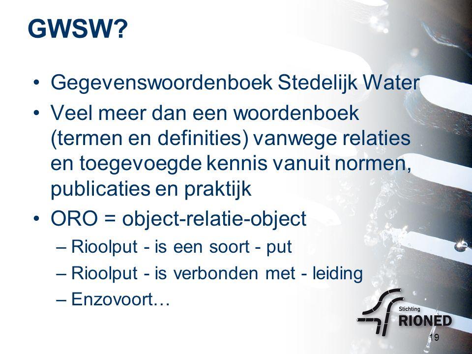 GWSW Gegevenswoordenboek Stedelijk Water
