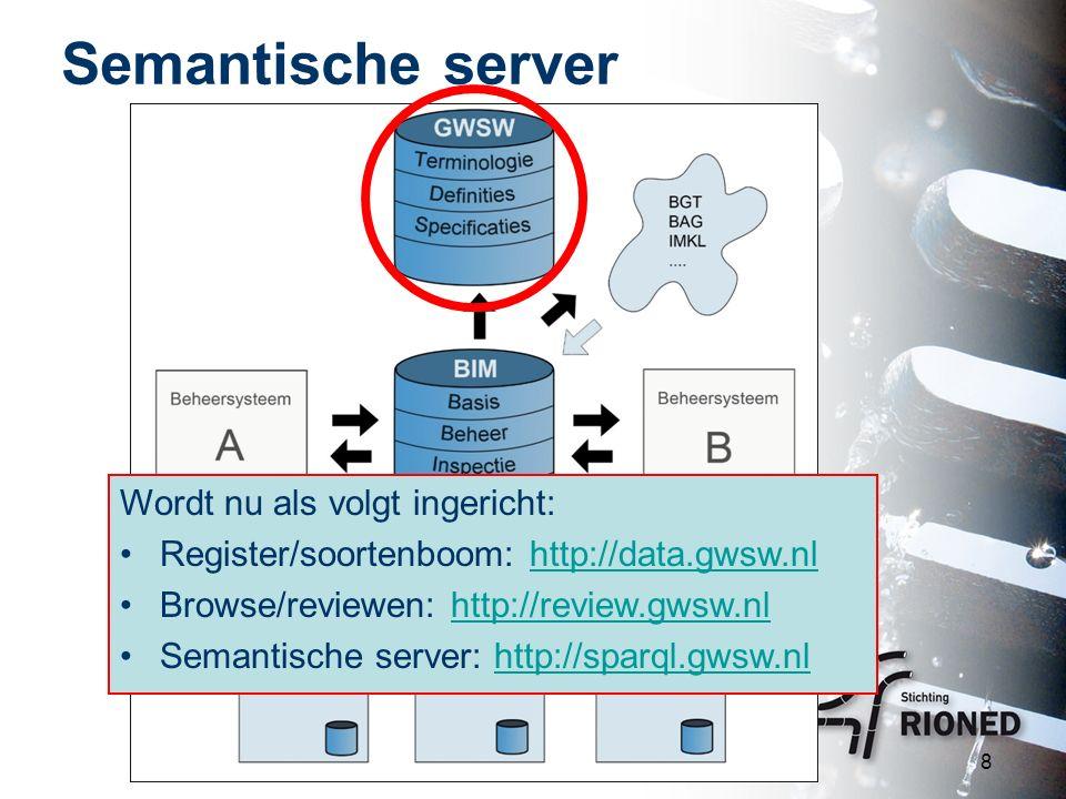 Semantische server Wordt nu als volgt ingericht: